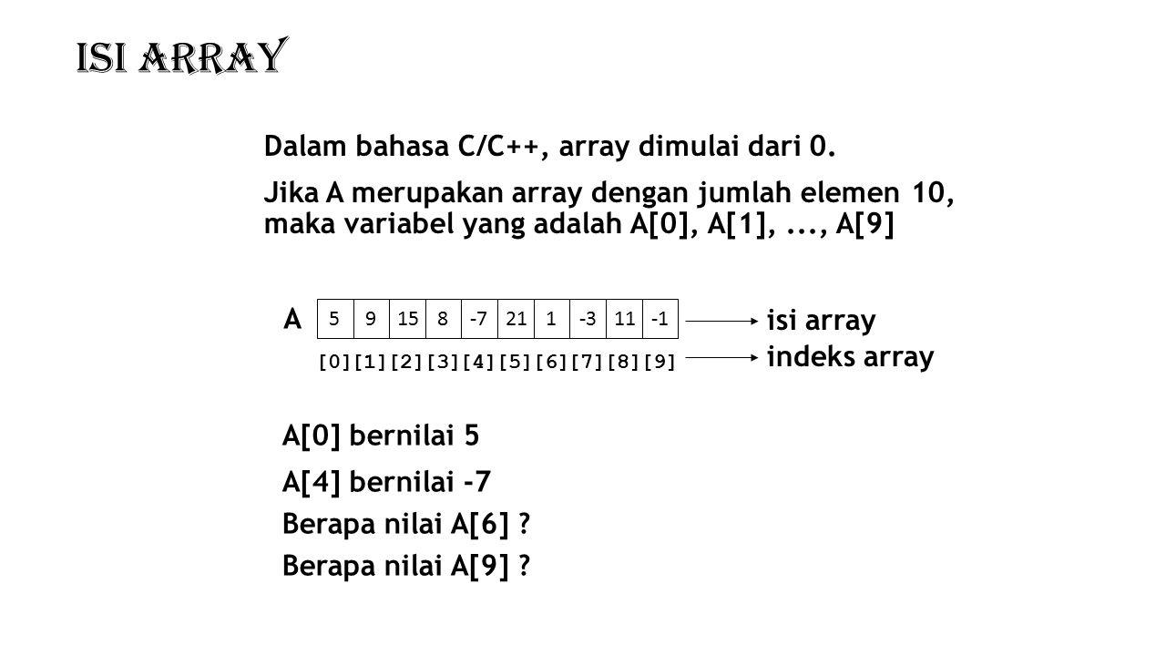 Isi array Dalam bahasa C/C++, array dimulai dari 0. A[0] bernilai 5